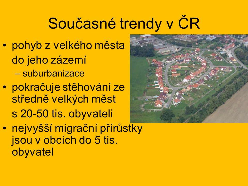 Současné trendy v ČR pohyb z velkého města do jeho zázemí –suburbanizace pokračuje stěhování ze středně velkých měst s 20-50 tis.