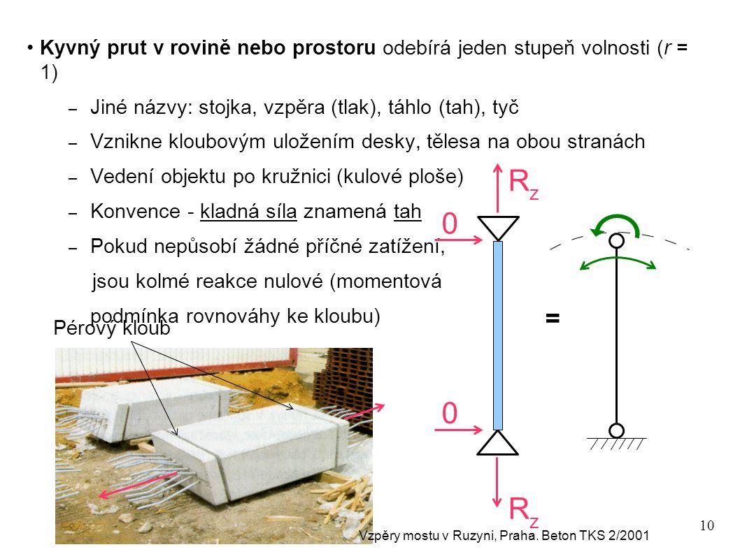 10 Kyvný prut v rovině nebo prostoru odebírá jeden stupeň volnosti (r = 1) – Jiné názvy: stojka, vzpěra (tlak), táhlo (tah), tyč – Vznikne kloubovým uložením desky, tělesa na obou stranách – Vedení objektu po kružnici (kulové ploše) – Konvence - kladná síla znamená tah – Pokud nepůsobí žádné příčné zatížení, jsou kolmé reakce nulové (momentová podmínka rovnováhy ke kloubu) RzRz RzRz = 0 0 Vzpěry mostu v Ruzyni, Praha.