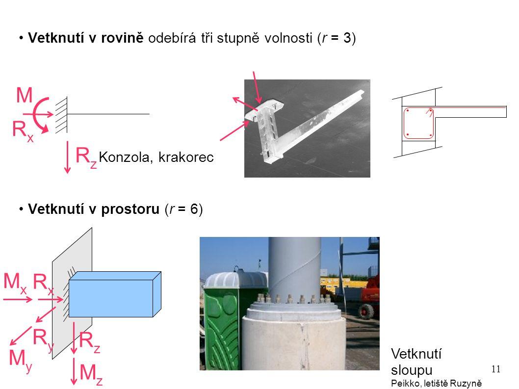 11 Vetknutí v rovině odebírá tři stupně volnosti (r = 3) Vetknutí v prostoru (r = 6) RzRz RxRx M Konzola, krakorec RzRz RxRx RyRy MzMz MxMx MyMy Vetknutí sloupu Peikko, letiště Ruzyně