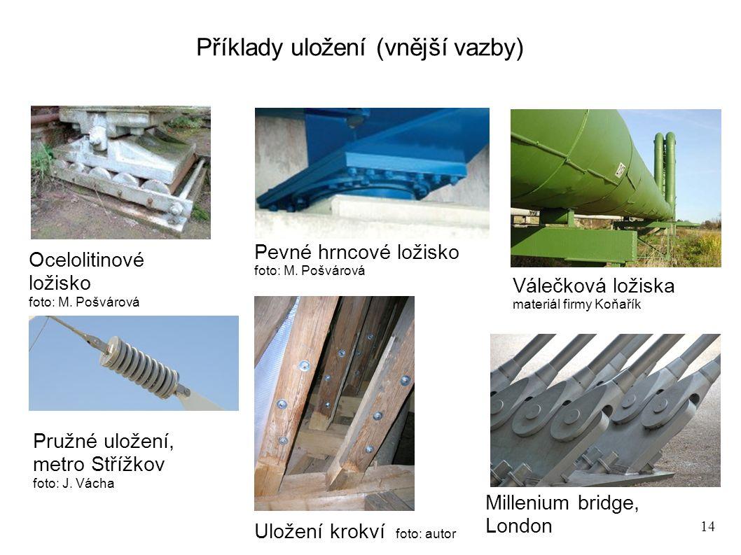 14 Příklady uložení (vnější vazby) Ocelolitinové ložisko foto: M.