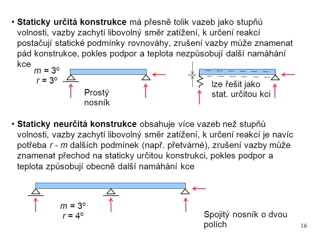 16 Staticky určitá konstrukce má přesně tolik vazeb jako stupňů volnosti, vazby zachytí libovolný směr zatížení, k určení reakcí postačují statické podmínky rovnováhy, zrušení vazby může znamenat pád konstrukce, pokles podpor a teplota nezpůsobují další namáhání kce Staticky neurčitá konstrukce obsahuje více vazeb než stupňů volnosti, vazby zachytí libovolný směr zatížení, k určení reakcí je navíc potřeba r - m dalších podmínek (např.