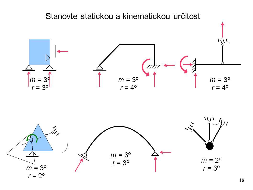18 Stanovte statickou a kinematickou určitost m = 3 o r = 3 o m = 3 o r = 4 o m = 3 o r = 4 o m = 3 o r = 2 o m = 3 o r = 3 o m = 2 o r = 3 o