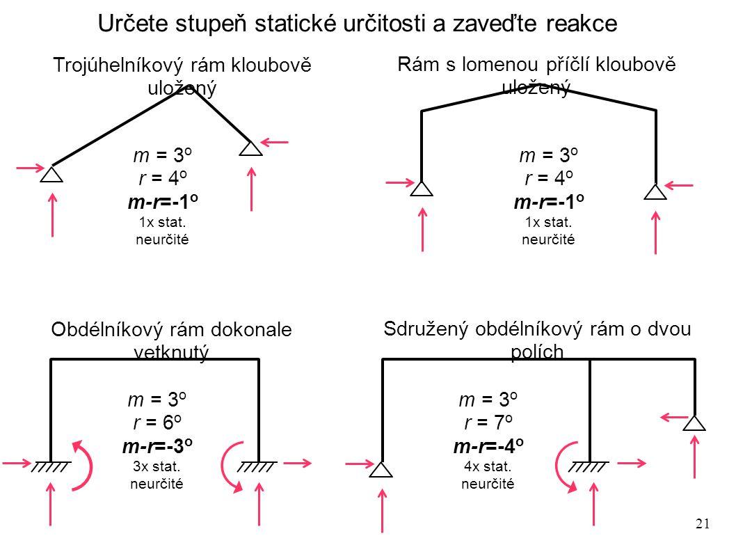 21 Určete stupeň statické určitosti a zaveďte reakce m = 3 o r = 4 o m-r=-1 o 1x stat.