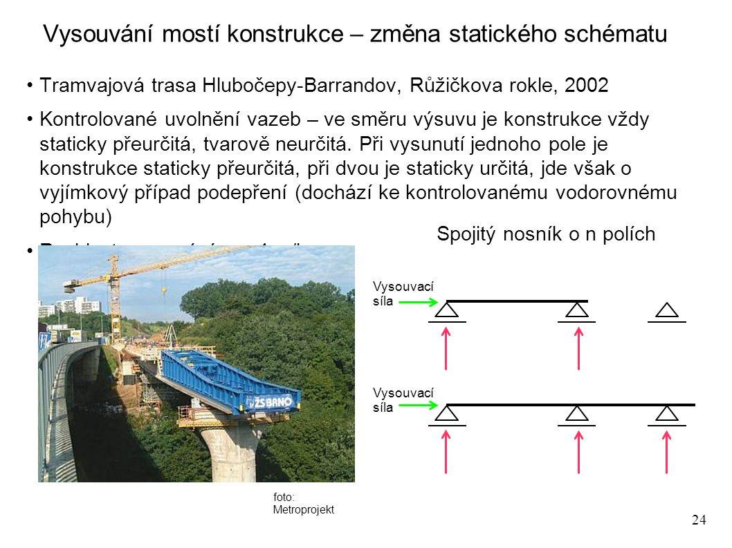 24 Vysouvání mostí konstrukce – změna statického schématu Tramvajová trasa Hlubočepy-Barrandov, Růžičkova rokle, 2002 Kontrolované uvolnění vazeb – ve směru výsuvu je konstrukce vždy staticky přeurčitá, tvarově neurčitá.