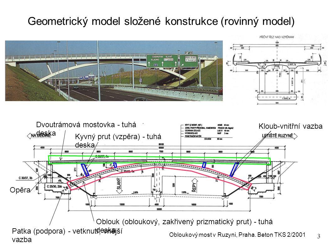 3 Geometrický model složené konstrukce (rovinný model) Obloukový most v Ruzyni, Praha.