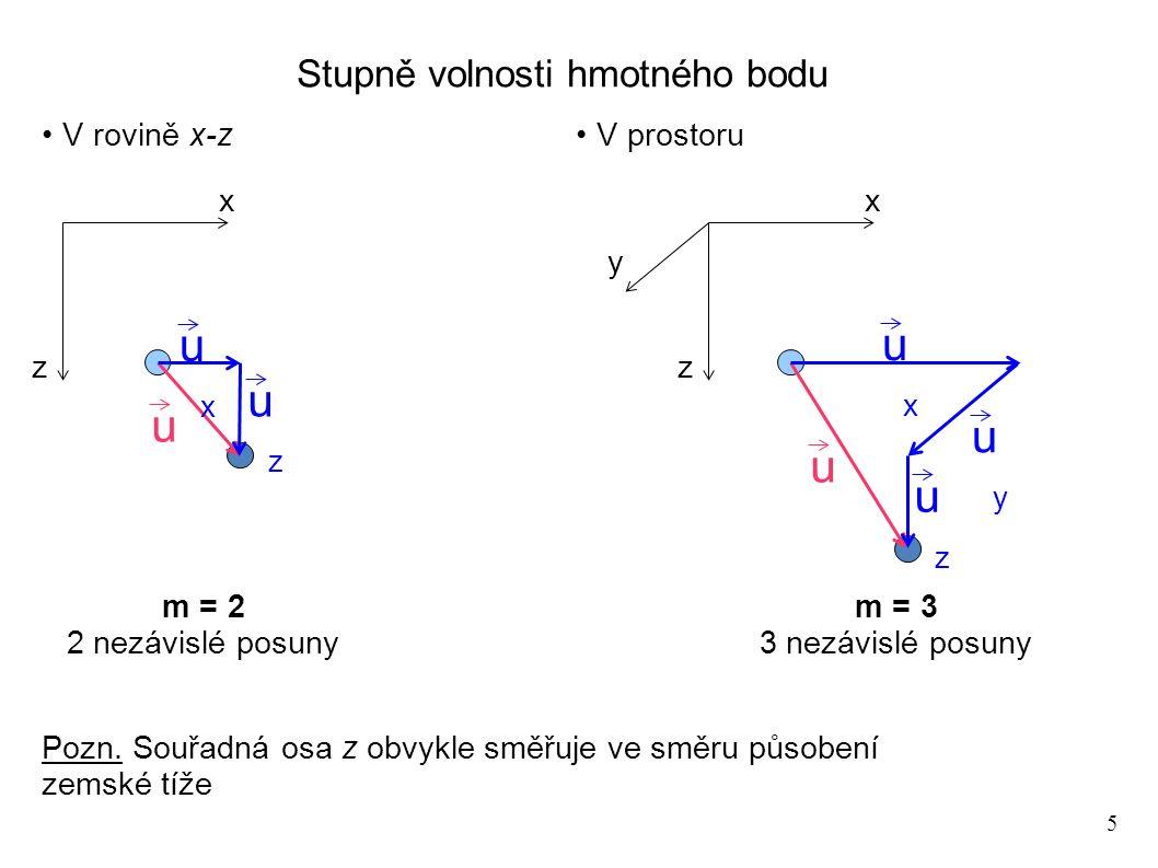 5 u Stupně volnosti hmotného bodu V rovině x-zV prostoru Pozn.