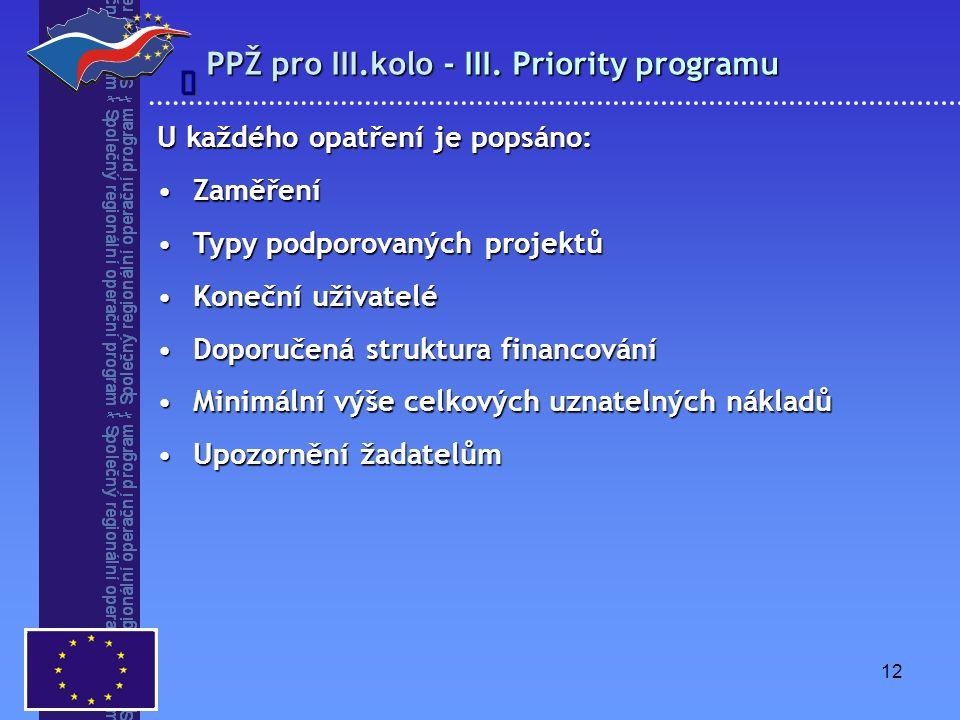 12 PPŽ pro III.kolo - III. Priority programu  U každého opatření je popsáno: ZaměřeníZaměření Typy podporovaných projektůTypy podporovaných projektů