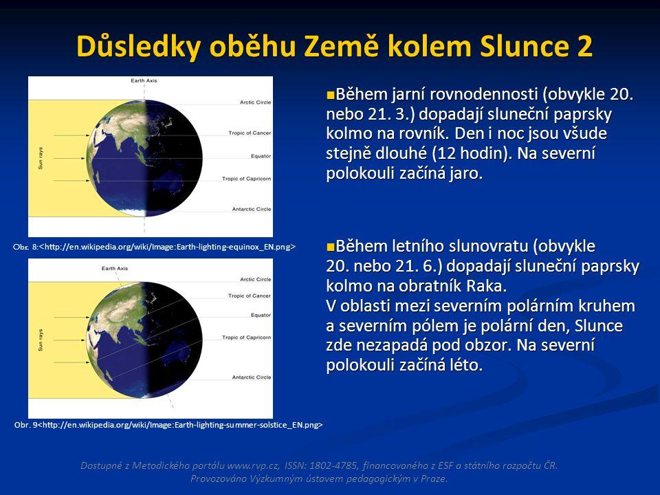 Důsledky oběhu Země kolem Slunce 2 Během jarní rovnodennosti (obvykle 20.