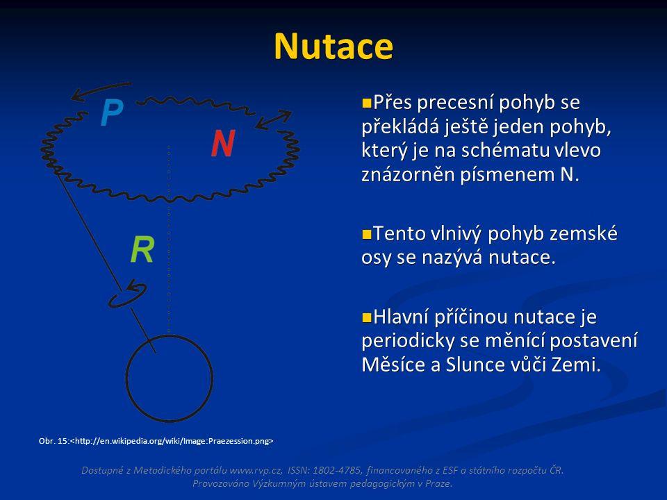 Nutace Přes precesní pohyb se překládá ještě jeden pohyb, který je na schématu vlevo znázorněn písmenem N.