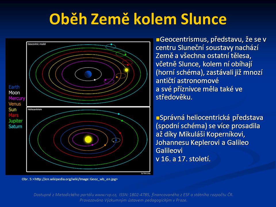 Oběh Země kolem Slunce Geocentrismus, představu, že se v centru Sluneční soustavy nachází Země a všechna ostatní tělesa, včetně Slunce, kolem ní obíhají (horní schéma), zastávali již mnozí antičtí astronomové a své příznivce měla také ve středověku.
