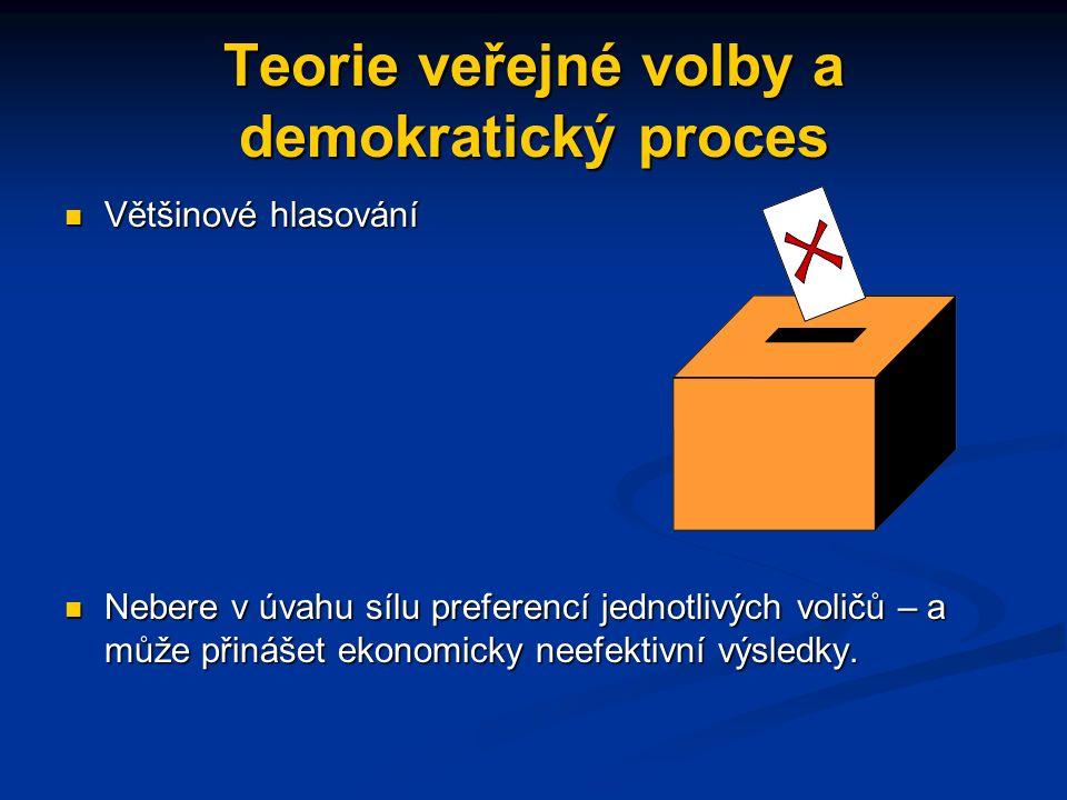 Teorie veřejné volby a demokratický proces Většinové hlasování Většinové hlasování Nebere v úvahu sílu preferencí jednotlivých voličů – a může přinášet ekonomicky neefektivní výsledky.