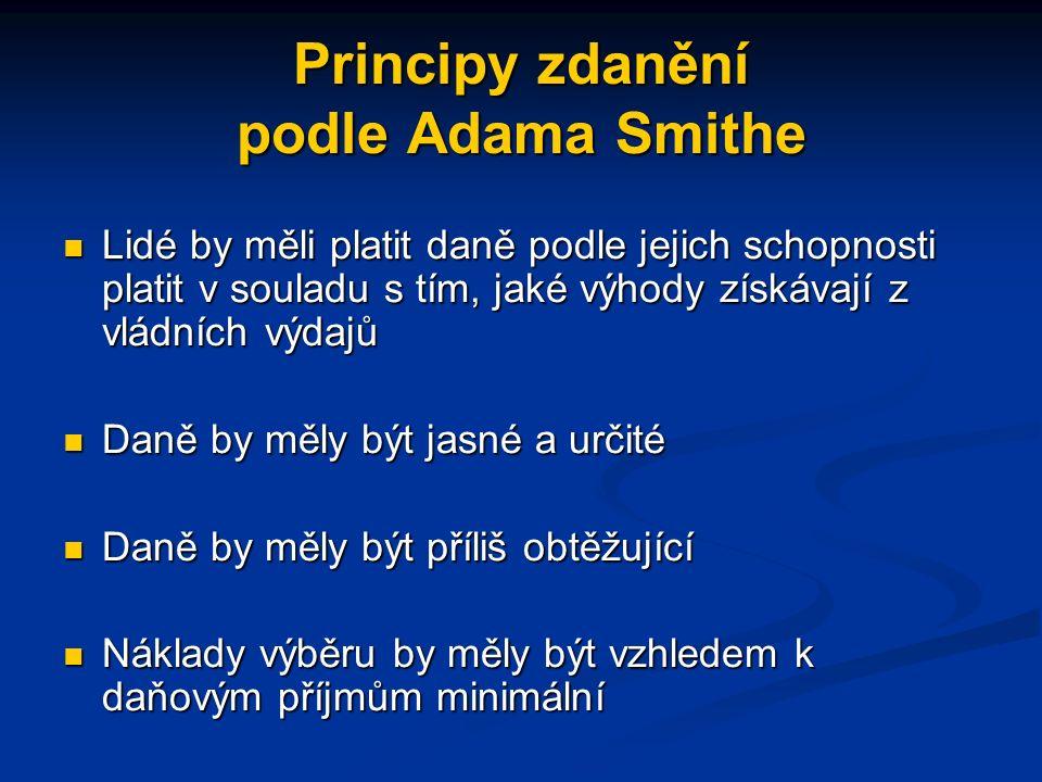 Principy zdanění podle Adama Smithe Lidé by měli platit daně podle jejich schopnosti platit v souladu s tím, jaké výhody získávají z vládních výdajů Lidé by měli platit daně podle jejich schopnosti platit v souladu s tím, jaké výhody získávají z vládních výdajů Daně by měly být jasné a určité Daně by měly být jasné a určité Daně by měly být příliš obtěžující Daně by měly být příliš obtěžující Náklady výběru by měly být vzhledem k daňovým příjmům minimální Náklady výběru by měly být vzhledem k daňovým příjmům minimální