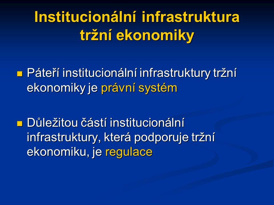 Institucionální infrastruktura tržní ekonomiky Páteří institucionální infrastruktury tržní ekonomiky je právní systém Páteří institucionální infrastruktury tržní ekonomiky je právní systém Důležitou částí institucionální infrastruktury, která podporuje tržní ekonomiku, je regulace Důležitou částí institucionální infrastruktury, která podporuje tržní ekonomiku, je regulace