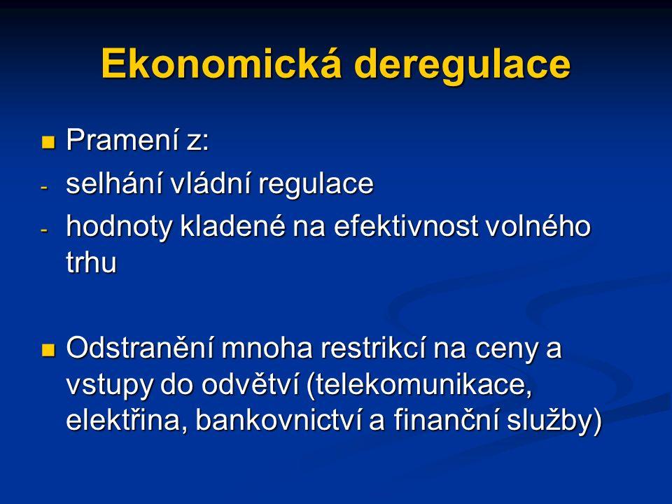 Ekonomická deregulace Pramení z: Pramení z: - selhání vládní regulace - hodnoty kladené na efektivnost volného trhu Odstranění mnoha restrikcí na ceny a vstupy do odvětví (telekomunikace, elektřina, bankovnictví a finanční služby) Odstranění mnoha restrikcí na ceny a vstupy do odvětví (telekomunikace, elektřina, bankovnictví a finanční služby)