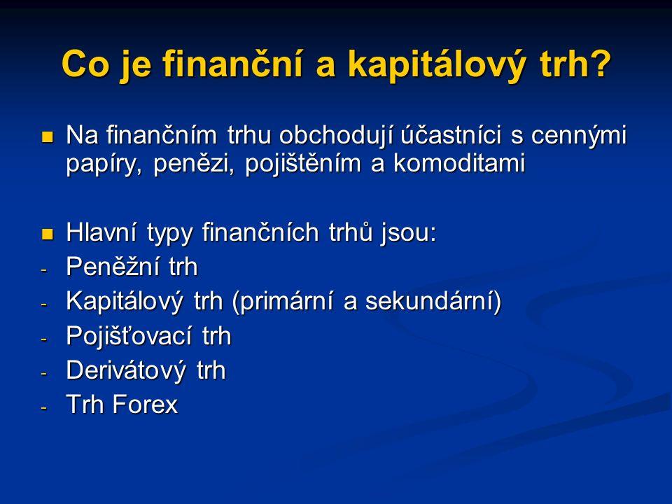 Co je finanční a kapitálový trh.