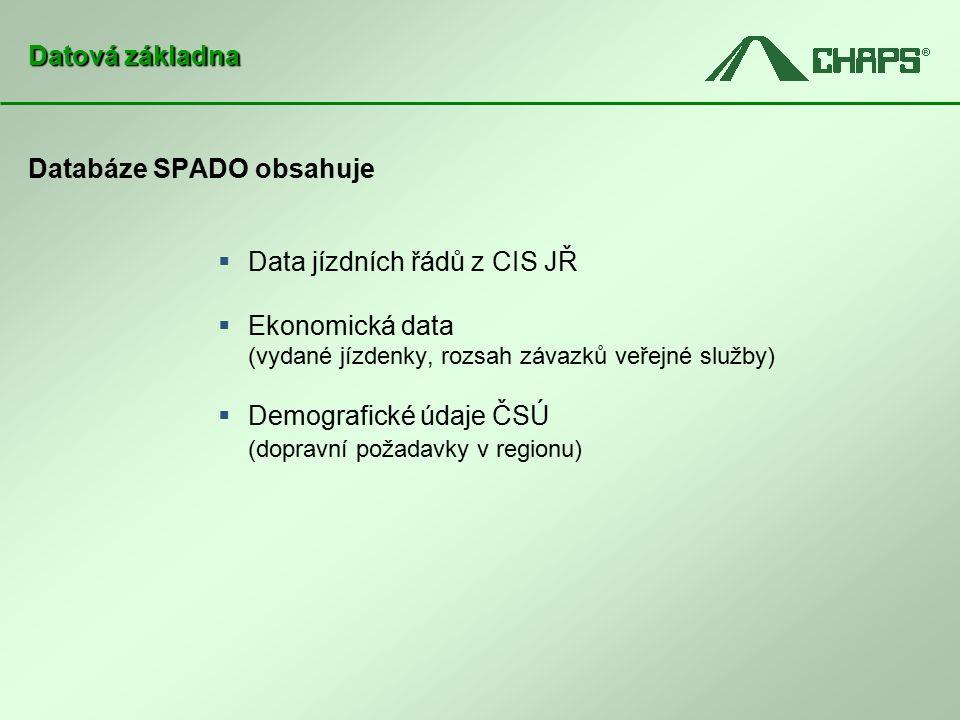 Databáze SPADO obsahuje  Data jízdních řádů z CIS JŘ  Ekonomická data (vydané jízdenky, rozsah závazků veřejné služby)  Demografické údaje ČSÚ (dopravní požadavky v regionu) Datová základna