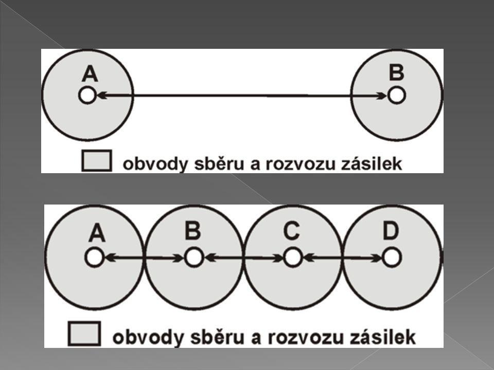 Jde prakticky o rozšíření přepravy na sběrných linkách určité oblasti pří možnosti spojení mezi jednotlivými sběrnými místy mezi sebou.
