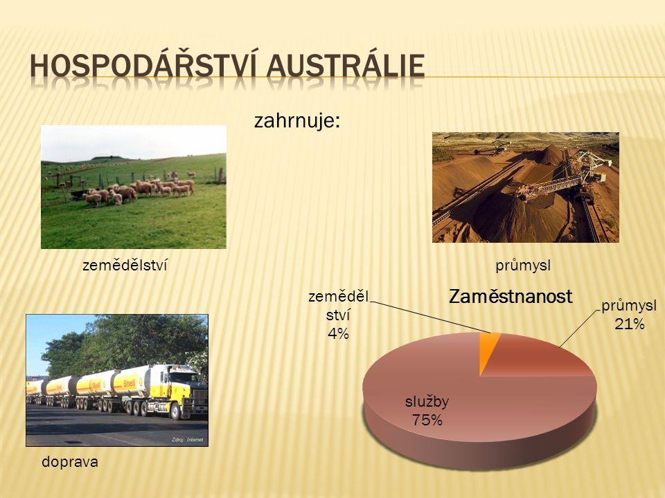 zahrnuje: zemědělství průmysl doprava