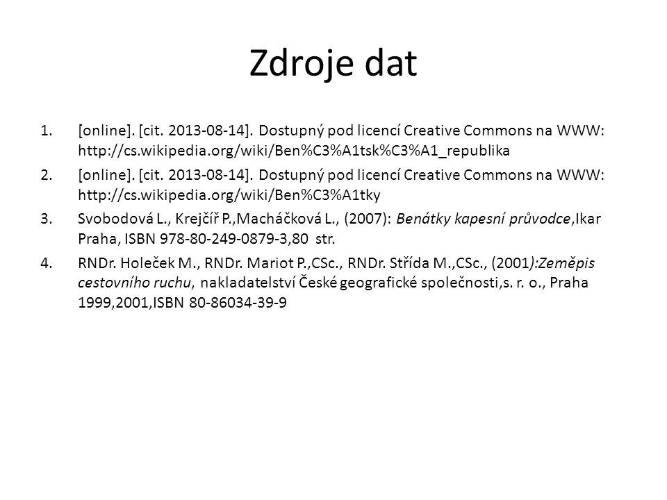 Zdroje dat 1.[online]. [cit. 2013-08-14]. Dostupný pod licencí Creative Commons na WWW: http://cs.wikipedia.org/wiki/Ben%C3%A1tsk%C3%A1_republika 2.[o