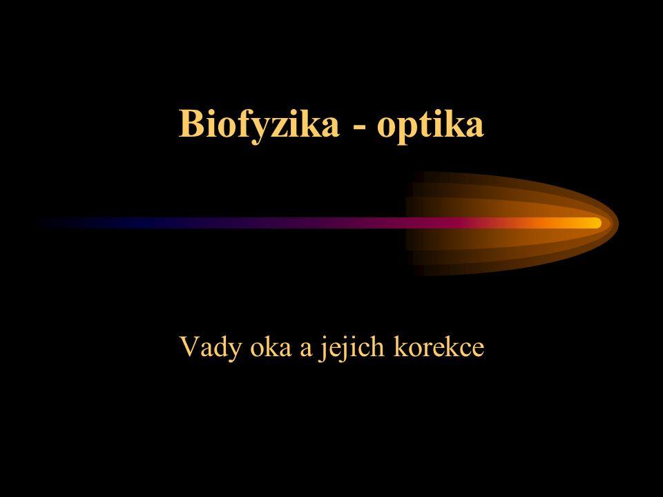 Biofyzika - optika Vady oka a jejich korekce