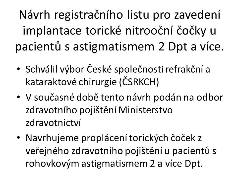 Návrh registračního listu pro zavedení implantace torické nitrooční čočky u pacientů s astigmatismem 2 Dpt a více. Schválil výbor České společnosti re