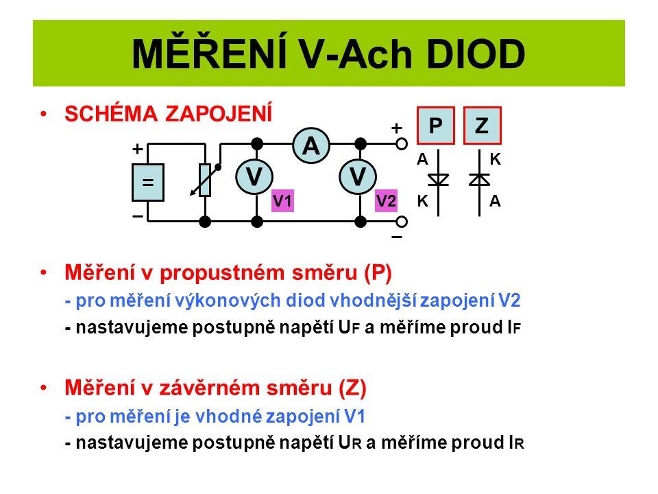 MĚŘENÍ V-Ach DIOD SCHÉMA ZAPOJENÍ Měření v propustném směru (P) - pro měření výkonových diod vhodnější zapojení V2 - nastavujeme postupně napětí U F a měříme proud I F Měření v závěrném směru (Z) - pro měření je vhodné zapojení V1 - nastavujeme postupně napětí U R a měříme proud I R VV A PZ A AK K V1V2