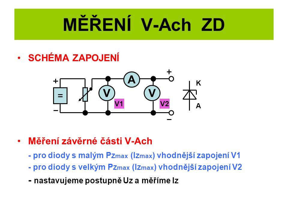 MĚŘENÍ V-Ach ZD SCHÉMA ZAPOJENÍ Měření závěrné části V-Ach - pro diody s malým P Zmax (I Zmax ) vhodnější zapojení V1 - pro diody s velkým P Zmax (I Zmax ) vhodnější zapojení V2 - nastavujeme postupně U Z a měříme I Z VV A K A V1V2
