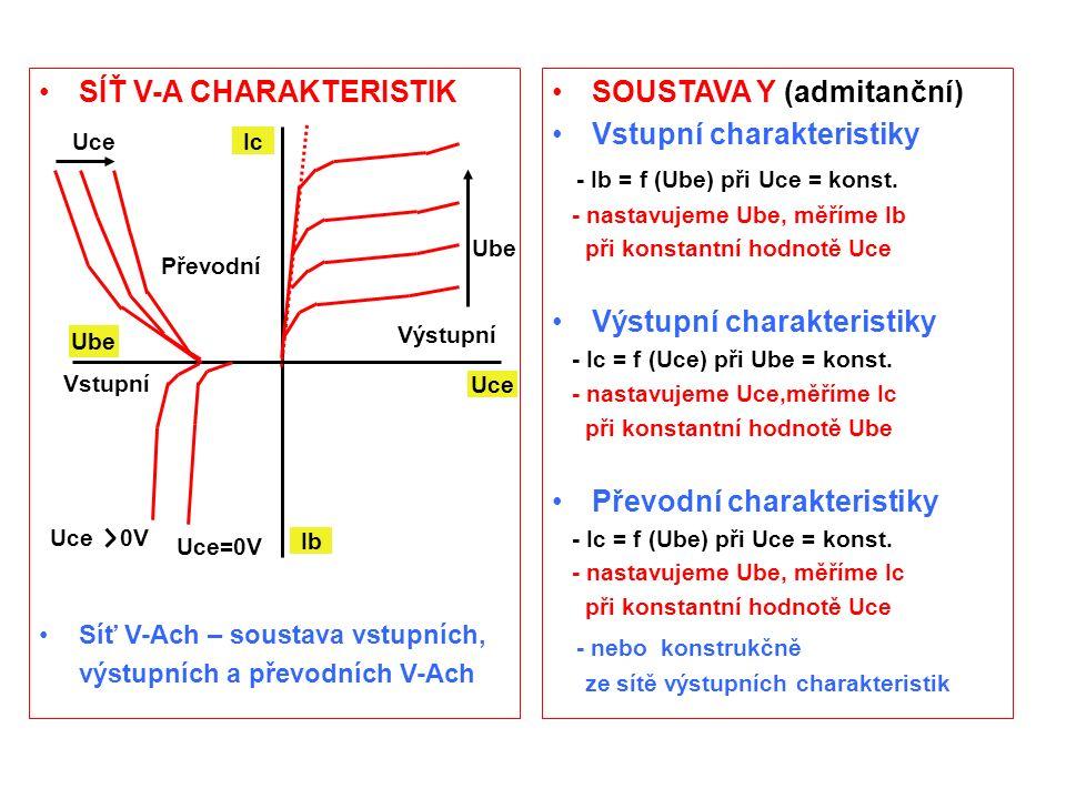 SÍŤ V-A CHARAKTERISTIK Síť V-Ach – soustava vstupních, výstupních a převodních V-Ach Uce Ube Ic Ib Uce=0V Uce 0V Uce Vstupní Výstupní Převodní Ube SOUSTAVA Y (admitanční) Vstupní charakteristiky - Ib = f (Ube) při Uce = konst.