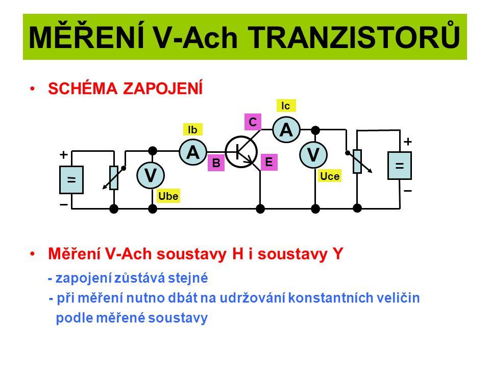 MĚŘENÍ V-Ach TRANZISTORŮ SCHÉMA ZAPOJENÍ Měření V-Ach soustavy H i soustavy Y - zapojení zůstává stejné - při měření nutno dbát na udržování konstantních veličin podle měřené soustavy V A A V Ib Uce Ube Ic E B C