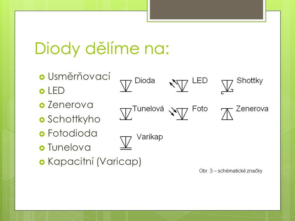 Diody dělíme na:  Usměrňovací  LED  Zenerova  Schottkyho  Fotodioda  Tunelova  Kapacitní (Varicap) Obr. 3 – schématické značky