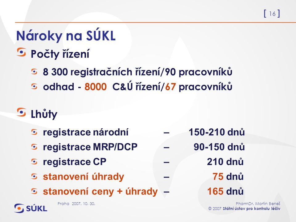 [ 16 ] PharmDr. Martin Beneš © 2007 Státní ústav pro kontrolu léčiv Praha 2007. 10. 30. Nároky na SÚKL Počty řízení 8 300 registračních řízení/90 prac