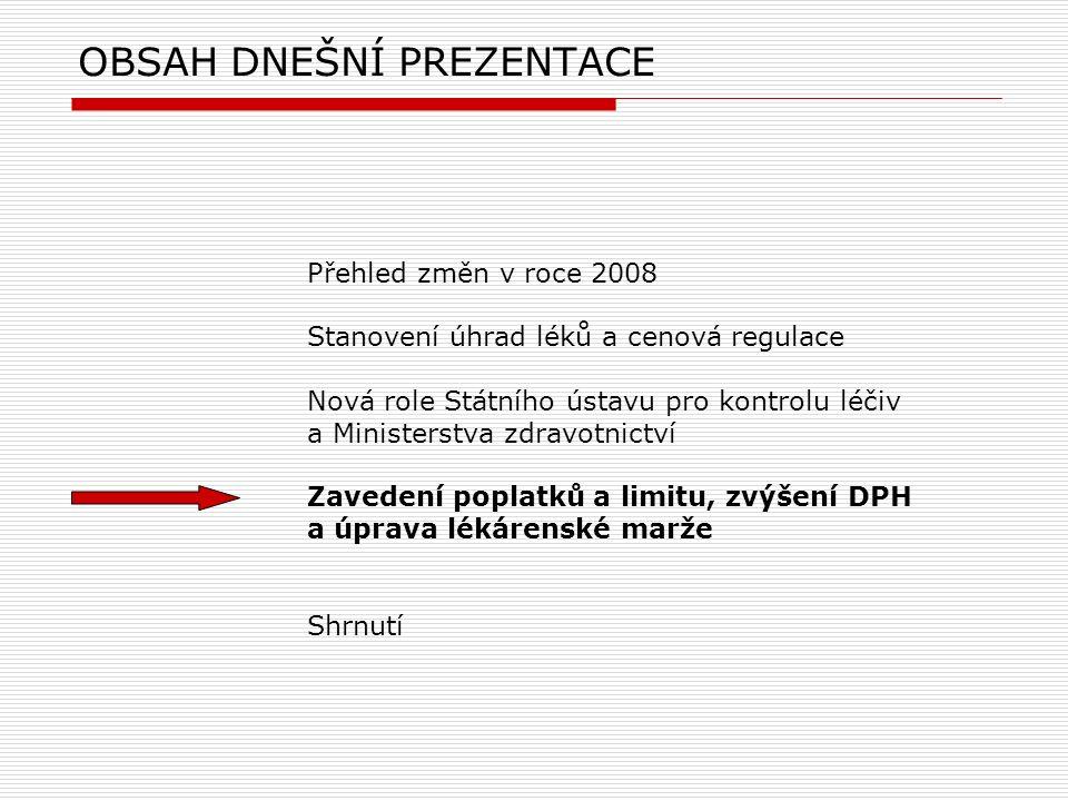 OBSAH DNEŠNÍ PREZENTACE Přehled změn v roce 2008 Stanovení úhrad léků a cenová regulace Nová role Státního ústavu pro kontrolu léčiv a Ministerstva zd