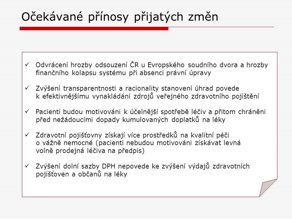 Odvrácení hrozby odsouzení ČR u Evropského soudního dvora a hrozby finančního kolapsu systému při absenci právní úpravy Zvýšení transparentnosti a rac