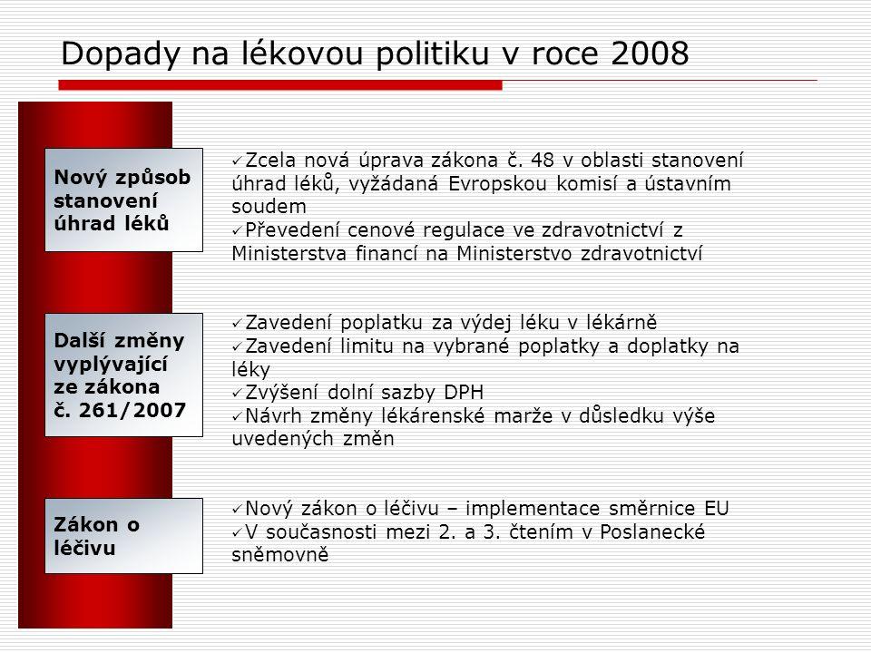 Dopady na lékovou politiku v roce 2008 Nový způsob stanovení úhrad léků Zcela nová úprava zákona č. 48 v oblasti stanovení úhrad léků, vyžádaná Evrops