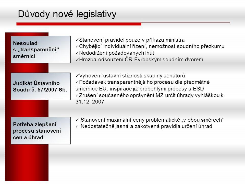 Výsledná změna lékárenské marže
