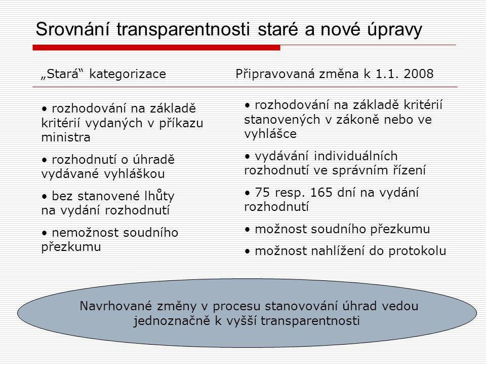 Srovnání transparentnosti staré a nové úpravy rozhodování na základě kritérií vydaných v příkazu ministra rozhodnutí o úhradě vydávané vyhláškou bez s