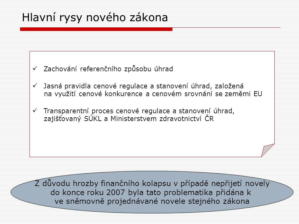 [ 18 ] PharmDr.Martin Beneš © 2007 Státní ústav pro kontrolu léčiv Praha 2007.