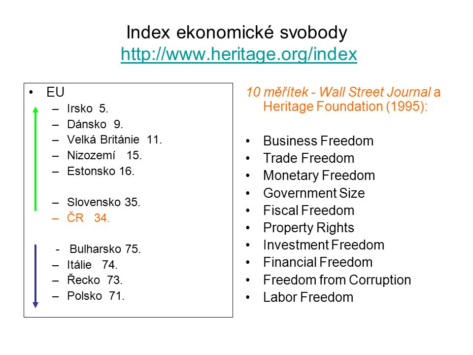 Index ekonomické svobody http://www.heritage.org/index http://www.heritage.org/index EU –Irsko 5.