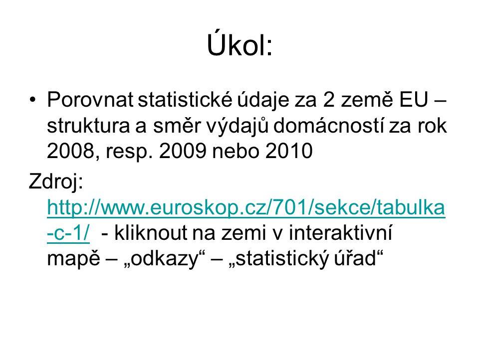 Úkol: Porovnat statistické údaje za 2 země EU – struktura a směr výdajů domácností za rok 2008, resp.