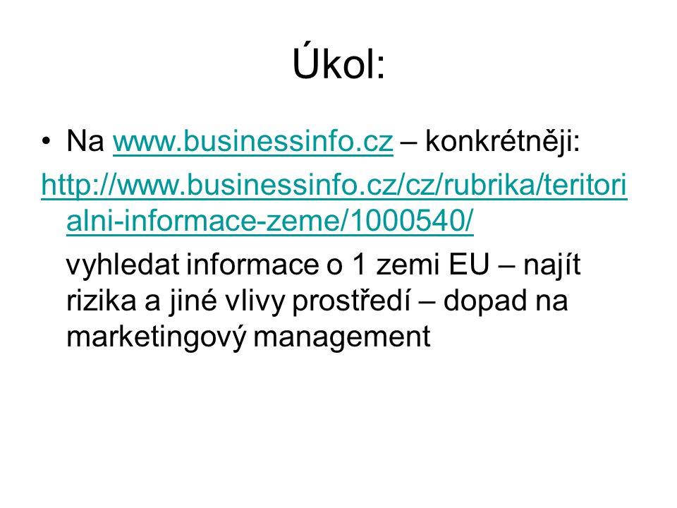 Úkol: Na www.businessinfo.cz – konkrétněji:www.businessinfo.cz http://www.businessinfo.cz/cz/rubrika/teritori alni-informace-zeme/1000540/ vyhledat informace o 1 zemi EU – najít rizika a jiné vlivy prostředí – dopad na marketingový management