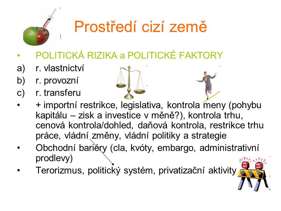 Prostředí cizí země POLITICKÁ RIZIKA a POLITICKÉ FAKTORY a)r.