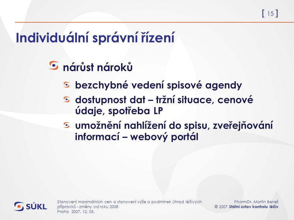 [ 15 ] PharmDr. Martin Beneš © 2007 Státní ústav kontrolu léčiv Stanovení maximálních cen a stanovení výše a podmínek úhrad léčivých přípravků - změny