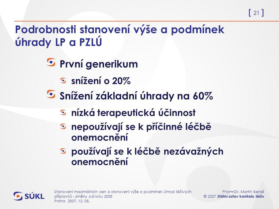 [ 21 ] PharmDr. Martin Beneš © 2007 Státní ústav kontrolu léčiv Stanovení maximálních cen a stanovení výše a podmínek úhrad léčivých přípravků - změny