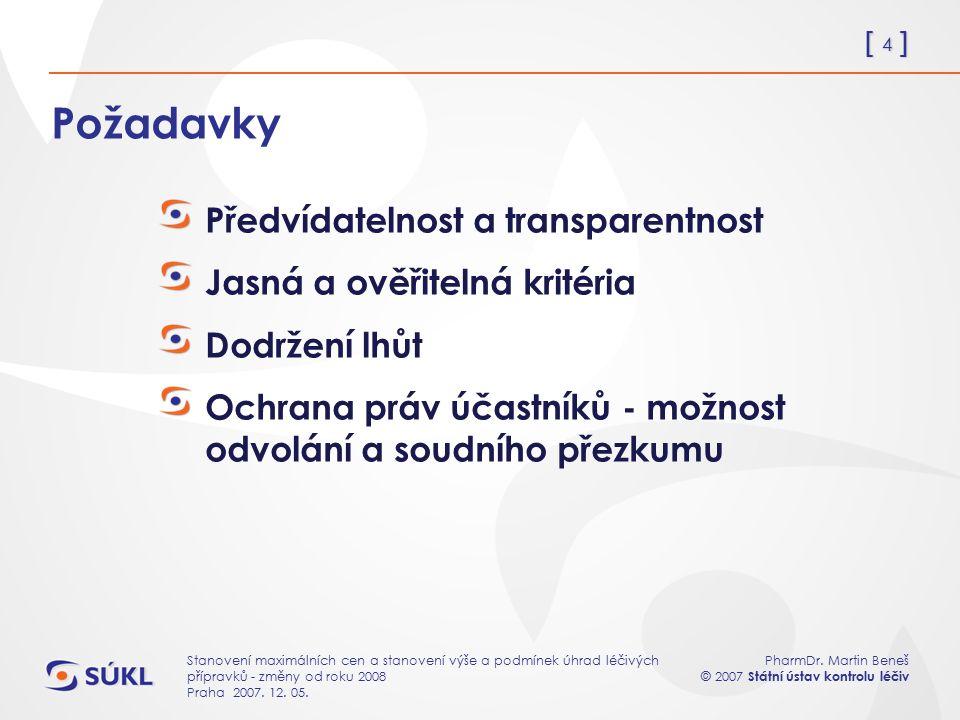 [ 4 ] PharmDr. Martin Beneš © 2007 Státní ústav kontrolu léčiv Stanovení maximálních cen a stanovení výše a podmínek úhrad léčivých přípravků - změny