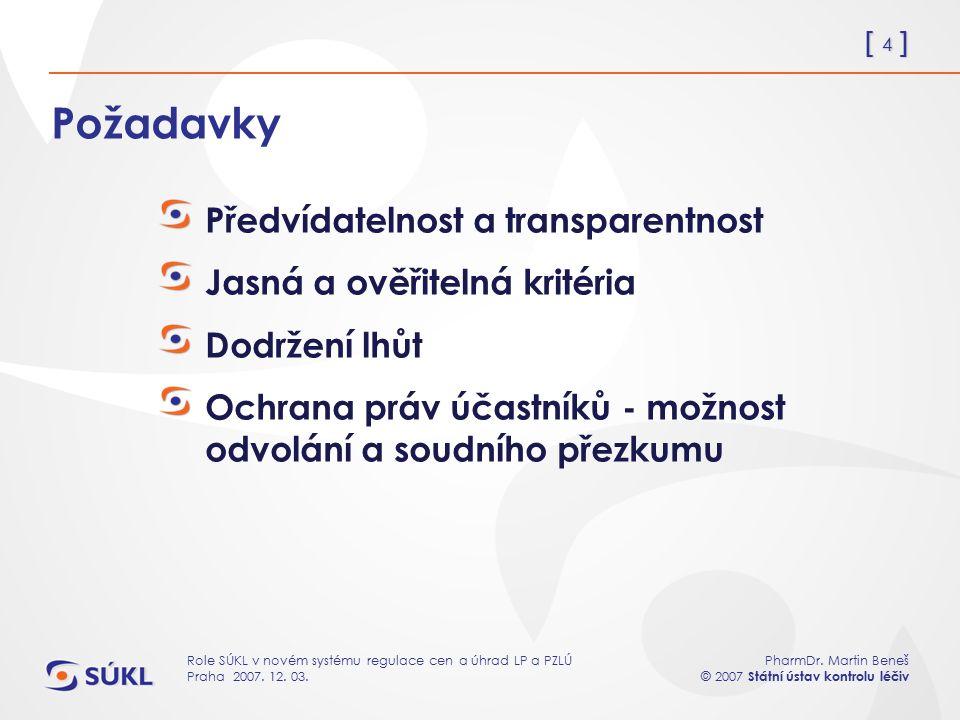 [ 4 ] PharmDr. Martin Beneš © 2007 Státní ústav kontrolu léčiv Role SÚKL v novém systému regulace cen a úhrad LP a PZLÚ Praha 2007. 12. 03. Požadavky