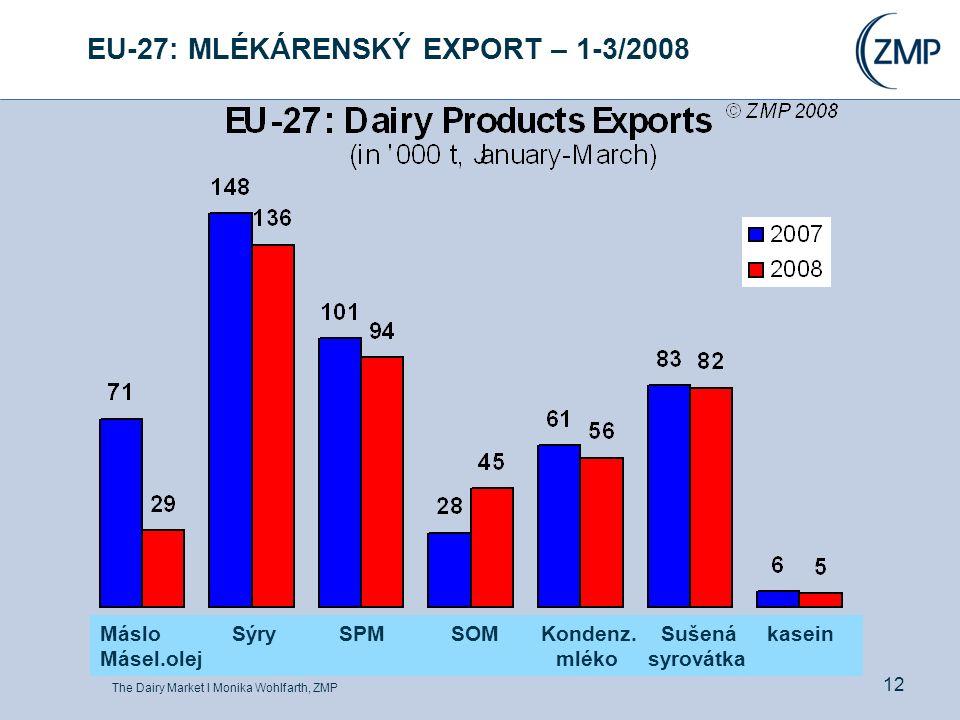 The Dairy Market l Monika Wohlfarth, ZMP 12 EU-27: MLÉKÁRENSKÝ EXPORT – 1-3/2008 Máslo Sýry SPM SOM Kondenz.
