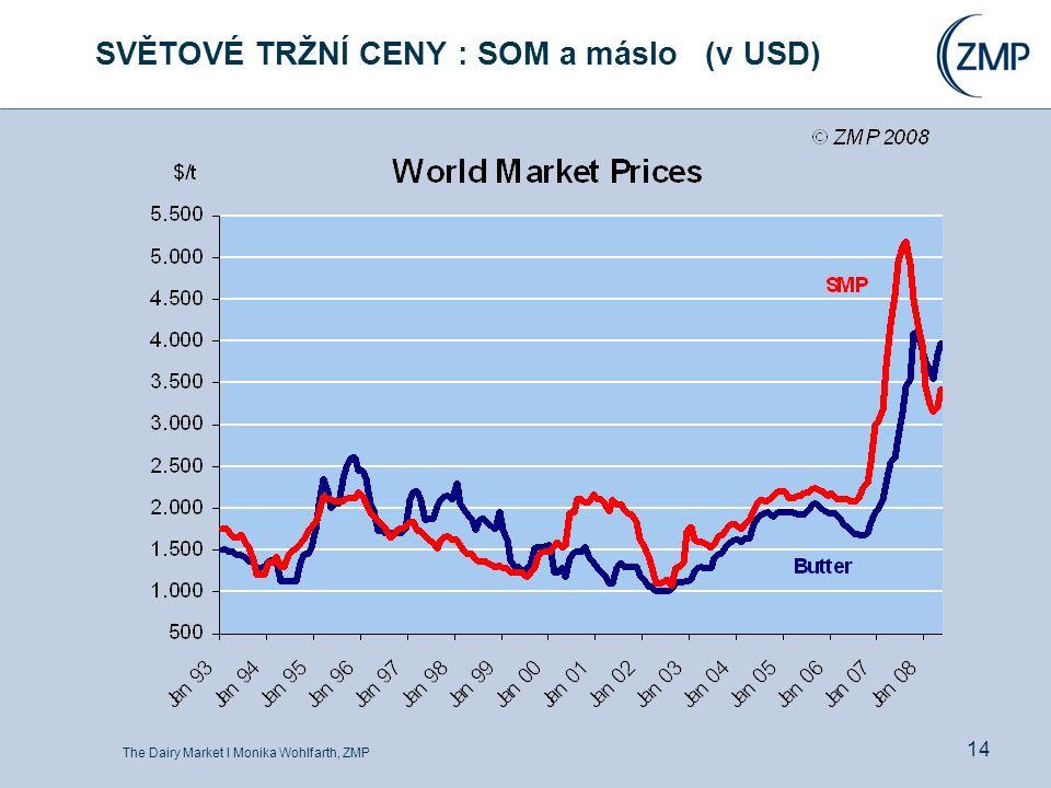 The Dairy Market l Monika Wohlfarth, ZMP 14 SVĚTOVÉ TRŽNÍ CENY : SOM a máslo (v USD)