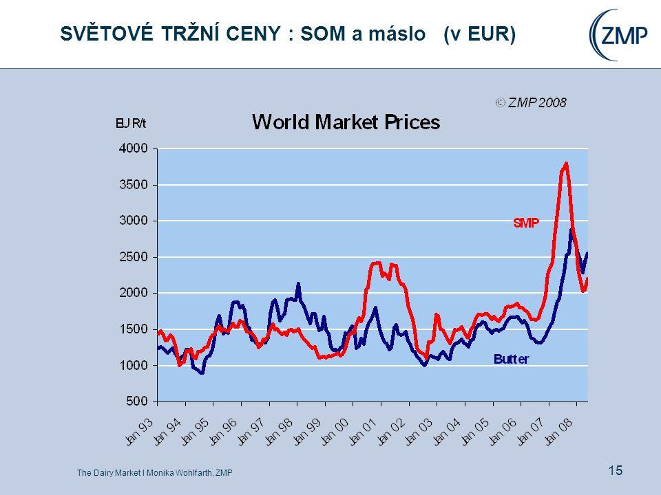 The Dairy Market l Monika Wohlfarth, ZMP 15 SVĚTOVÉ TRŽNÍ CENY : SOM a máslo (v EUR)