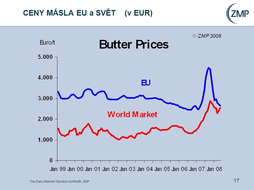 The Dairy Market l Monika Wohlfarth, ZMP 17 CENY MÁSLA EU a SVĚT (v EUR)