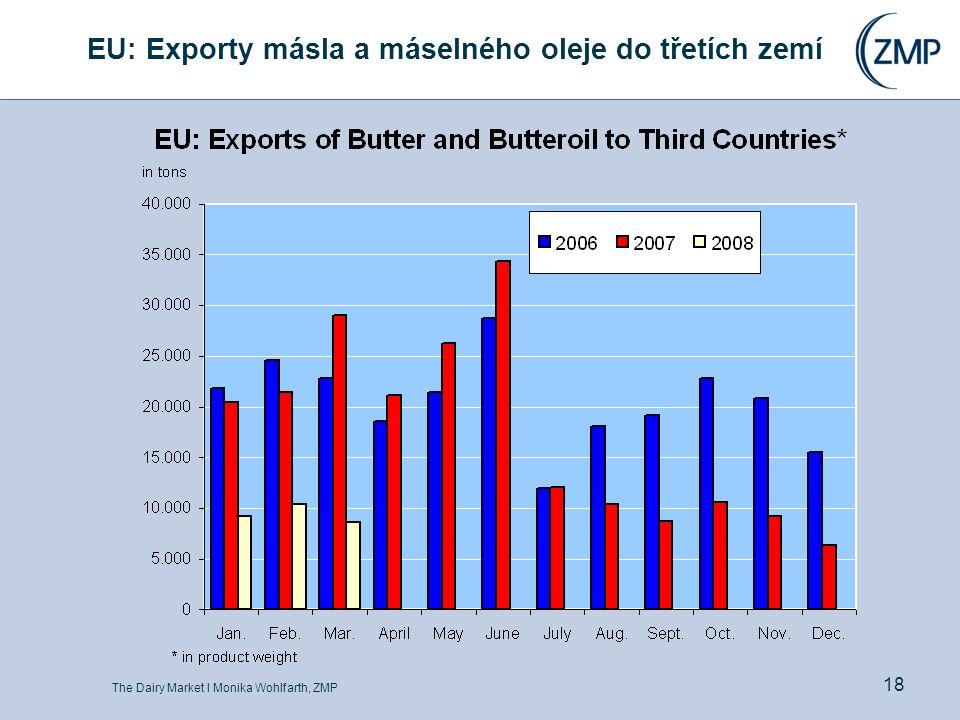 The Dairy Market l Monika Wohlfarth, ZMP 18 EU: Exporty másla a máselného oleje do třetích zemí